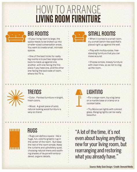 how to arrange room how to arrange living room furniture pictures photos and