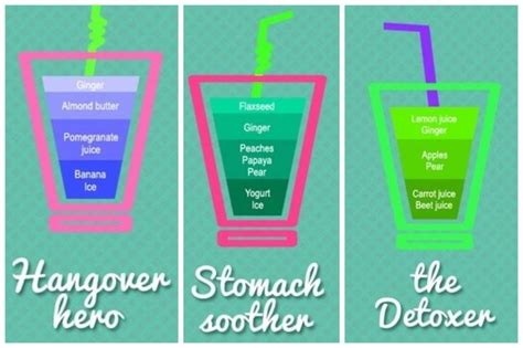 Detox Stomach Ache by Recipes Smoothies For Hangover Upset Stomach Detox A