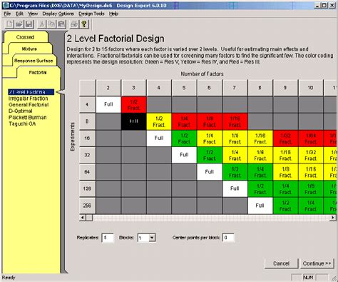 Design Expert 2 Level Factorial | how experimental design optimizes assay automation