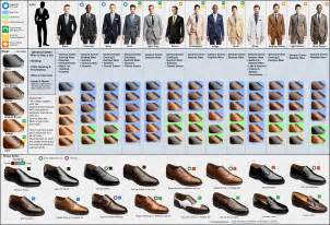 shoe color ysk about a useful chart so that your suit color and shoe