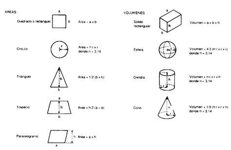 cuantos metros cuadrados es un metro cubico como se convierte metros cubicos a pies cuadrados auto