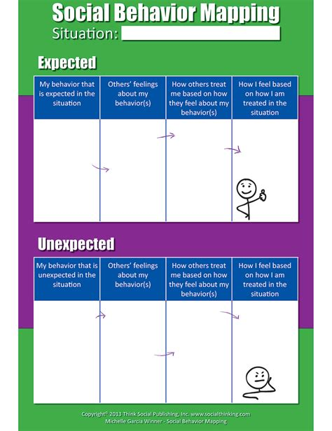 social behaviour mapping template socialthinking social behavior mapping poster