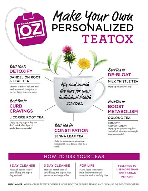 Dr Oz 5 Day Tea Detox by The Best Teas For Teatoxing That Won T Cost A Fortune