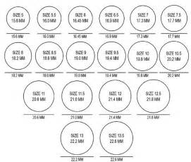 Nose ring size chart and alaso can used for for men and women