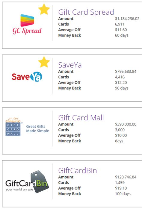 Gift Card Granny - granny rewards loyalty program receive 5 saveya egift card for 1 000 in gift card