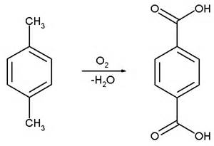 file terephthalic acid chemical synthesis png wikimedia