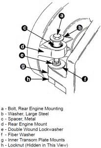 yet another engine alignment question boat talk chaparral boats owners club