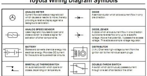 wiring diagram for toyota corolla 1994 free