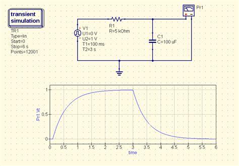 capacitor circuit simulator qucs simulation of simple capacitor resistor circuit strange results electronicsxchanger