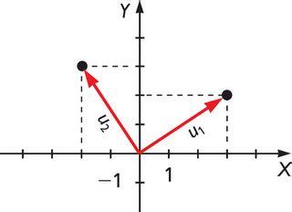 imagenes de reflexion geometria geometr 237 a anal 237 tica i