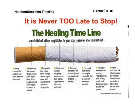quit smoking clinics in usa i stop quit smoking guide minor emerg clinic on twitter quot smoking is bad for u