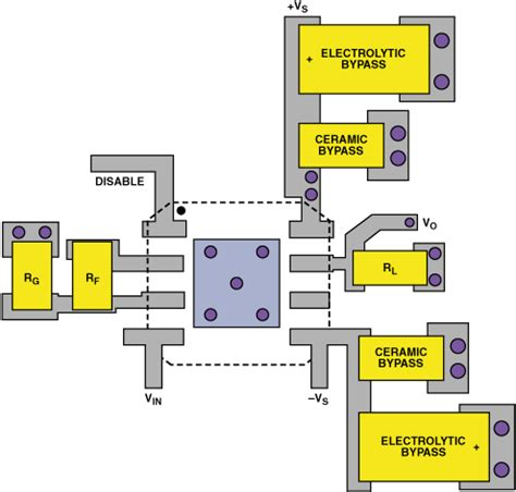 techniques of layout design in pcb a practical guide to high speed printed circuit board