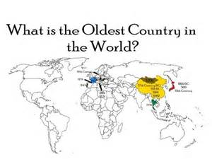 countries of the world in what is the oldest country in the world