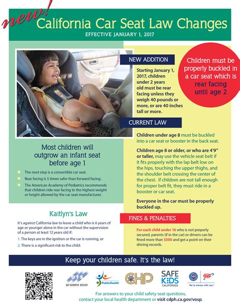 car seat safety laws what is the new car seat in california personalcare