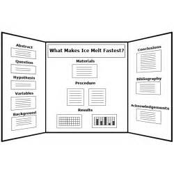 Science Fair Board Outline by Display Board Template For What Makes Melt Fastest