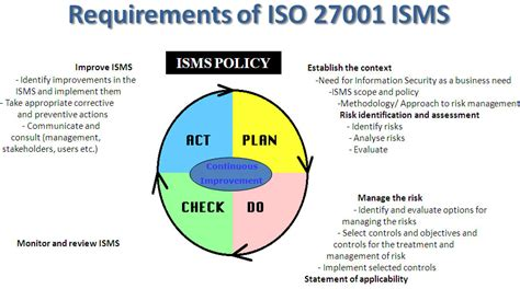 nine steps to success an iso 27001 implementation overview books how meeting the iso 27001 standard on information security