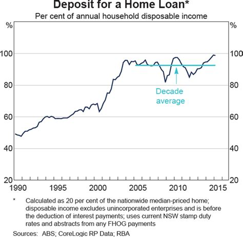 loans for housing deposit housing deposit loan 28 images lic housing finance application form for housing