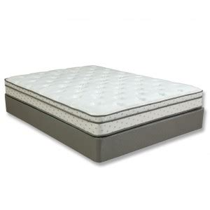Greenville Mattress Company by Products Archive Greenville Mattress Company
