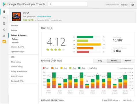 developers console android android developers new tools for ratings reviews