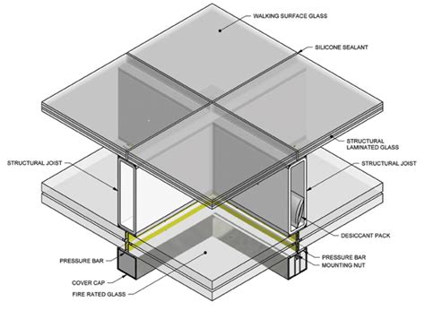 glass floor how to install glass floor systems in interior