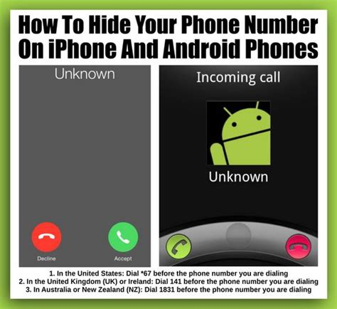 how to hide number on android how to hide your phone number on iphone and android phones diy tips tricks ideas repair