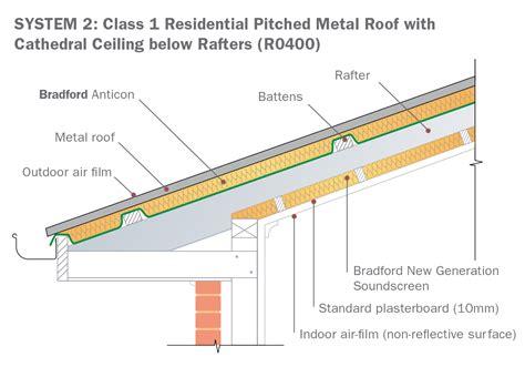 ceiling light diagram track light diagram elsavadorla