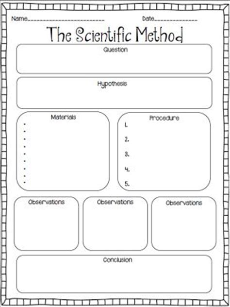scientific method graphic organizer for creating their own