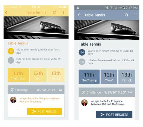xamarin oauth tutorial sport a beautiful open source consumer app xamarin blog