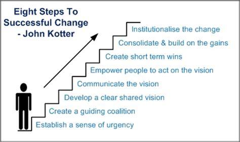 kotter model limitations change management leadership hounannanuk