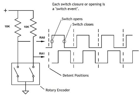 rotary encoder wiring diagram 29 wiring diagram images