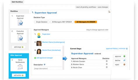 workflow approval software forms management with finanical intranet software
