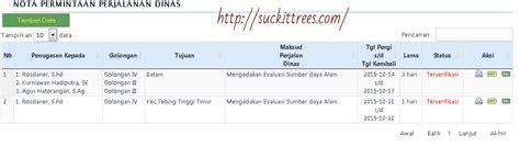 Sppd Adalah by Blogbudie Tutorial Komputer