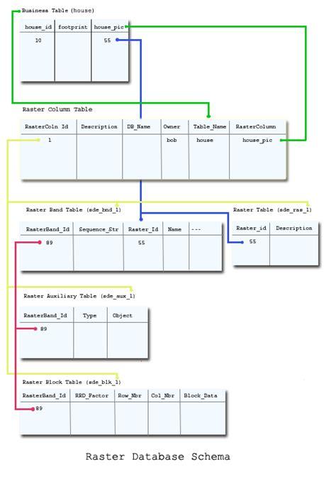 database schema diagram db schema diagram