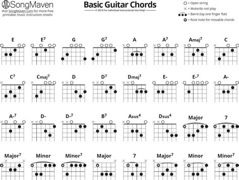 acoustic guitar chord chart acoustic guitar chord charts for free tidytemplates