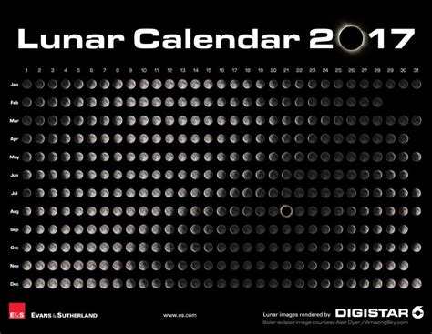 2017 full moon calendar spacecom moon calendars for 2017 171 twistedsifter