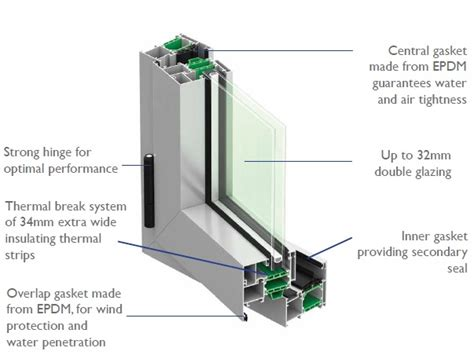 sliding glass door thermal pane plate fx benefits of thermally broken aluminium windows and doors