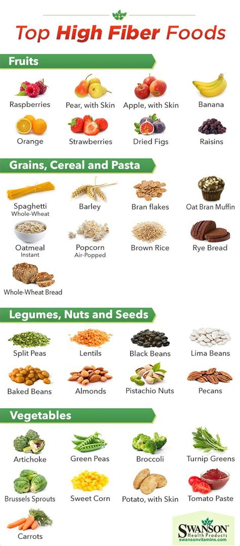 Importance Of High Fiber And Low Foods by Best 25 High Fiber Foods Ideas On Fiber Rich