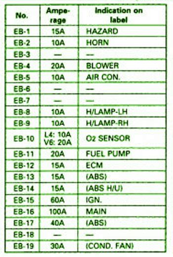 isuzu rodeo engine fuse box diagram circuit wiring diagrams