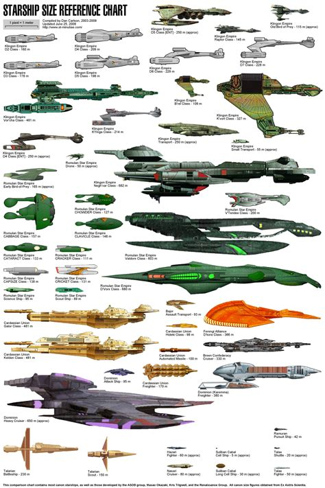 libro star trek ships of 1000 images about scifi inspiration on concept ships concept art and spaceships