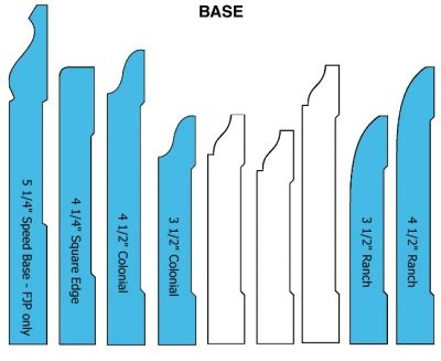 Baseboards Sizes by How To Use Different Types Of Molding In Your Home