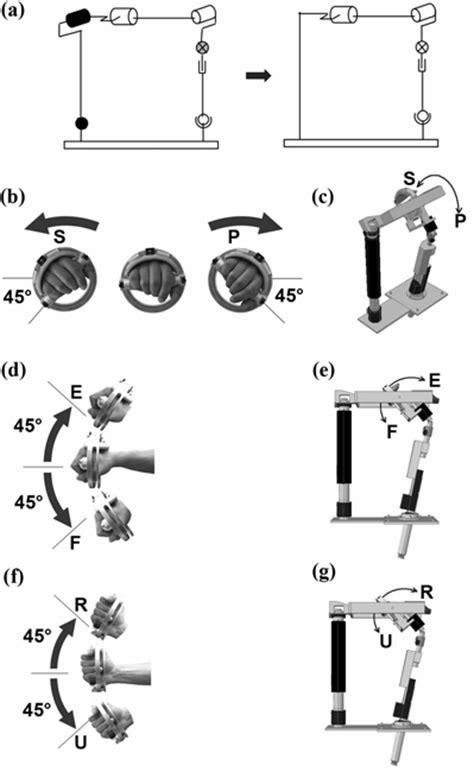 Devia Meccanism variable structure pantograph mechanism with