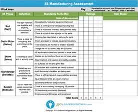 manufacturing checklist template 100 free lean six sigma templates goleansixsigma