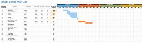 6 Project Follow Up Template Excel Exceltemplates Task Follow Up Template Excel