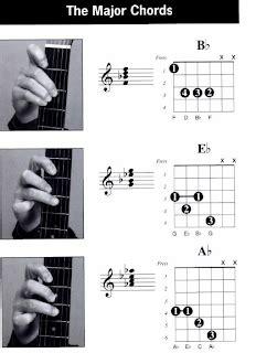 belajar kunci gitar elektrik belajar kunci gitar tangan kiri untuk pemula zonagitar net