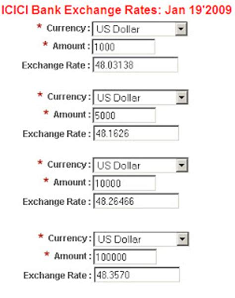 currency exchange icici bank your currencies january 2009