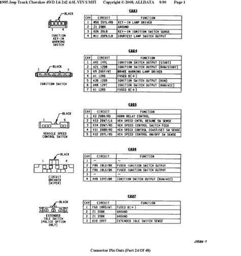 1996 jeep ignition wiring diagram wiring