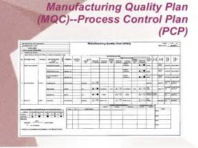 Quality Plan Template For Manufacturing by Toyota Part Approval Pa Process