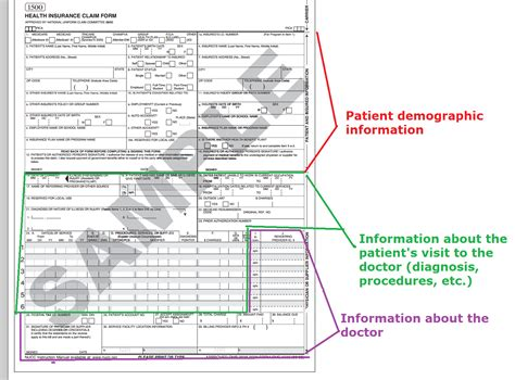 Aetna Appeal Letter Exle The Business Innovation How To Complete A Cms 1500 Form