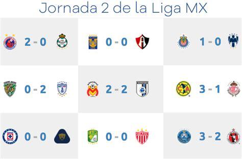 resultados d la jornada 9 2016 liga mx 5 de marzo el l 237 der general es el pachuca se anotar 225 n 34 goles