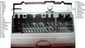 разъёмы автомагнитол chrysler